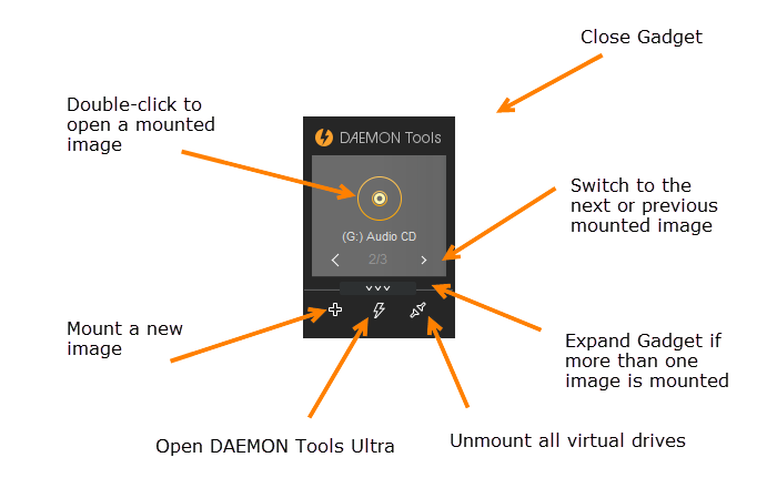 精靈虛擬光驅(Daemon Tools)4.49.1破解版